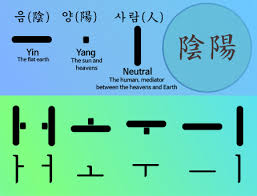The korean alphabet has a lot of similarities to the english alphabet, which makes it easy to learn. Hangul Wikipedia