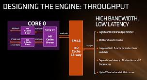Deciphering the New Cache Hierarchy: L1, 512 KB L2, 8 or 16 MB L3 ...