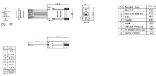 rj45 female socket to 9 pin serial db9 socket adapter ut 152 rj45 female socket to 9 pin serial db9 socket adapter