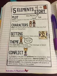 Anchor Chart Notebook Reading Notebook Anchor Charts Literature Readers