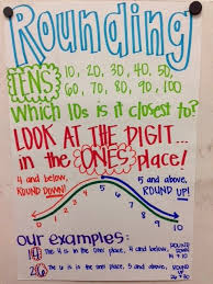 Rounding Anchor Chart 4th Grade Rounding To The Nearest 10 Math Anchor Charts Rounding