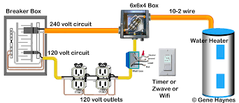 240 volt circuits can be controlled by 120v using a contactor this lets you install basic house