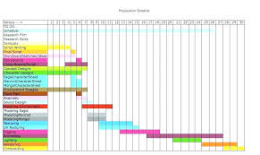 Project Timeline Template Excel Plan Video Production Chart Synonyms ...