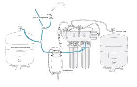 aquatec ro booster pumps by pure water products pure water see diagram