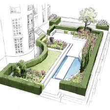 Plan A Garden Online 262 Best Garden Design Planning Images On Pinterest Online Garden