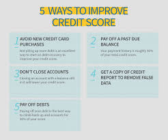 fix credit score fast. Beautiful Fix Creditscorefactors The Easiest Ways To Improve  Intended Fix Credit Score Fast F