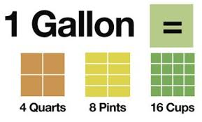 How Many Pints In A Gallon How Many Are There