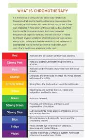 Chromotherapy Color Chart Chromotherapy Color Therapy And The Many Benefits Even