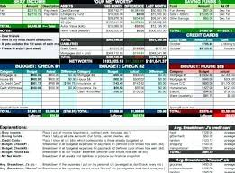 Free Household Budget Spreadsheets For Financial Snapshot