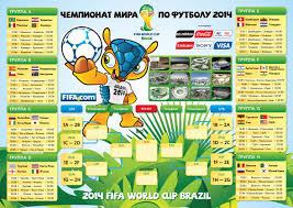 прогнозы букмекеров чемпионат мира