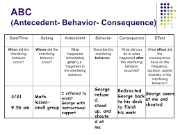 Abc Behaviour Chart Example Image Result For Examples Of Abc Charts For Behavior Of