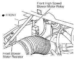 2009 07 16_011153_2009 07 15_190829 2001 dodge ram 2500 van resistor located air conditioning fan motor,