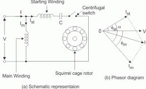 ac dual capacitor wiring diagram ac image wiring dual run capacitor wiring diagram jodebal com on ac dual capacitor wiring diagram