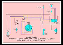vespa maker wiring diagram vespa scooter help wiring at Vespa 150 Super Wiring Diagram