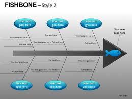 Editable Fishbone Diagrams Powerpoint Slides Ishikawa Diagrams Ppt