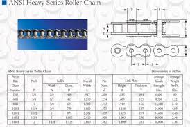 Roller Chain Size Chart Red Boar Chain Fastener