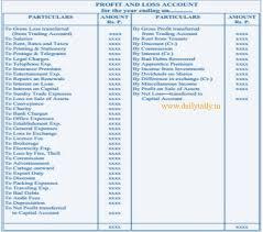Profit And Loss And Balance Sheet Example Pin By Arun Kumar Raul On Final Account Formats Profit