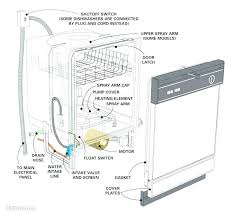 samsung dishwasher installation. Wonderful Samsung Samsung Dishwasher Installation  And Samsung Dishwasher Installation C