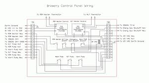 electrical control wiring diagram wiring diagram and schematic 3 phase motor starter wiring diagram pdf at Electrical Control Wiring Diagram
