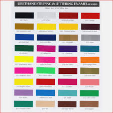 the real reason behind duplicolor chart information ideas jpg 1940x1940 duplicolor perfect match color chart