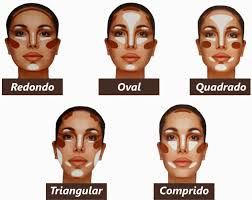 highlighting and contouring guide for your face shape