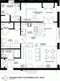 kitchen design electrical layout. ideas inspirations manufactured plumbing vegetable woodshop funeral tool redesign victorian vastu wide daycare nursing electrical samples kitchen layout design a