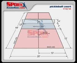 pickleball court size pickleball court