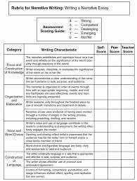 narrative essay tips toreto co how do you write a nuvolexa paper narrative essay papers picture common app sample essays how do you write an introduction for