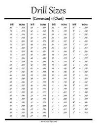 Image Result For Drill Size Chart Drill Bit Sizes Metal