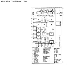 2003 buick rendezvous fuse location 2008 buick lacrosse fuse diagram
