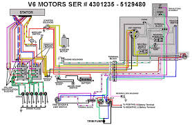mercury outboard wiring harness diagram solidfonts mercury outboard wiring diagrams mastertech marin