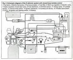 porsche 911 sc ignition wiring diagram images 1997 chevy s10 workshop manual porsche k jetronic rennlist