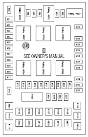 ford f150 fuse box diagram ford trucks 2005 f150 fuse box under hood at 2011 Ford F150 Fuse Box Location