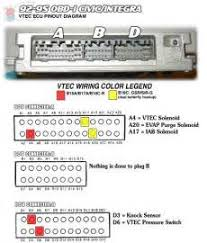similiar honda civic obd1 pinout keywords ecu wiring diagram honda obd1 ecu pinout diagram honda civic wiring