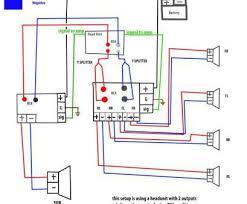 amps in 18 gauge wire brilliant 4 channel amplifier wiring diagram amps in 18 gauge wire brilliant 4 channel amplifier wiring diagram in amp how