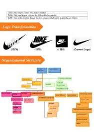 Nike Organizational Chart