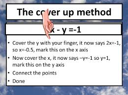 3 solve equations graphically with the cover up method