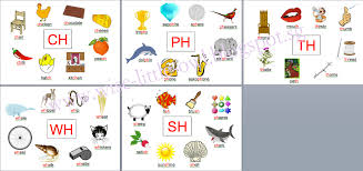 Th, ch, wh, sh, ph blends - Google Search | Projects to Try ...