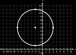 find general form of the equation of a circle centered at 2 3 passing through 1 3 given the graph of a circle determine its equation in general