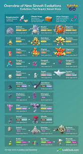 Quest Chart Pokemon Go Pokemon Quest Evolution Chart