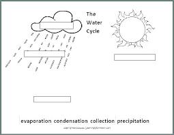 Water Cycle Coloring Sheet Water Cycle Coloring Sheet Water Cycle