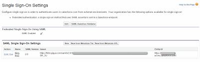 Gigya As IdP With Salesforce As SP Gigya Documentation Extraordinary Sso Quote