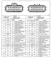 2000 chevrolet silverado trailer wiring diagram images home  radio diagram for chevy silverado 2006 straight wiring fixya