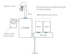 400 service wiring diagram wiring diagram 400 service wiring diagram wiring diagram blog 400 amp service wiring diagram wiring diagram paper 400