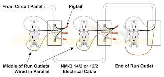 power socket wiring diagram modern design of wiring diagram • wall socket wiring wiring diagrams rh 12 treatchildtrauma de 12v power socket wiring diagram receptacle wiring diagram examples