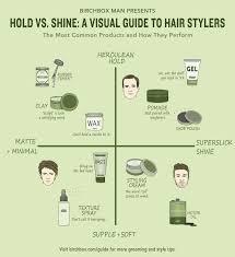 Hold Vs Shine A Mens Hair Products Matrix