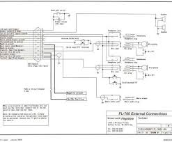 wire gauge chart 24 volt practical minn kota onboard battery charger wire gauge chart 24 volt creative avionics wiring diagram data wiring diagrams u2022 rh naopak co
