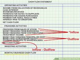cash flow statement indirect method in excel statement of cash flows indirect method template excel beautiful how