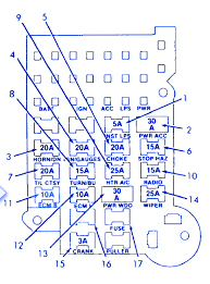chevrolet blazer 1996 fuse box block circuit breaker diagram chevrolet blazer 1996 fuse box block circuit breaker diagram