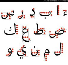 women of graphic design nadine chahine palatino arabic is a
